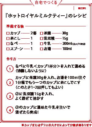 ホットロイヤルミルクティーのレシピ